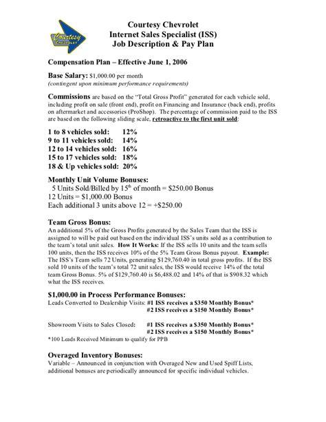 retail sales associate description for resume sales