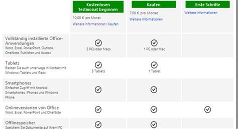 office 365 personal vs home 28 images get 12 months of