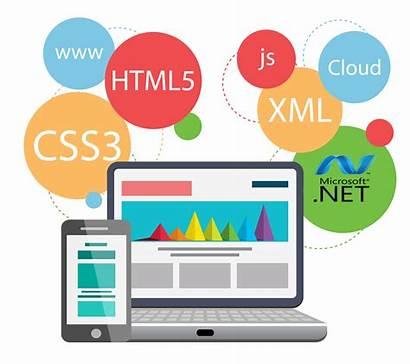 Web Development Website Services Successful Applications