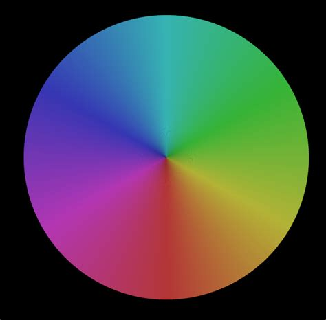 How To Draw A Color Wheel In Illustrator?  Graphic Design
