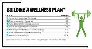 health and wellness plan example the truth about health and With personal wellness plan template