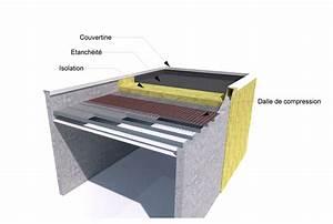 isolation toit terrasse par l exterieur newsindoco With isolation toit terrasse par l exterieur