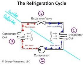 Photos of Air Source Heat Pump Vs Condensing Boiler