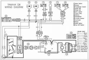Yamaha G1 Engine Manual  Yamaha  Auto Fuse Box Diagram