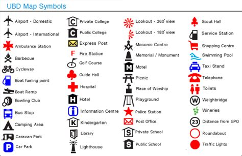 Usgs Map Symbol Key Weather Map Symbol Key Landform Map Key