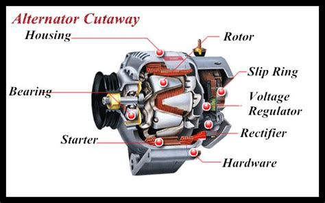 12v 65a Alternator /valeo Alternator For Kia (iran)