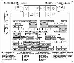 Hummer H2  2002 - 2003  - Fuse Box Diagram