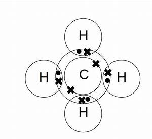 Explain Covalent Bonding Worksheet