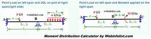Calculator For Engineers