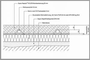 Estrich Dicke Fußbodenheizung : fu bodenheizungen hauptsache d nn und warm ~ Lizthompson.info Haus und Dekorationen