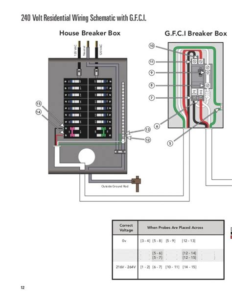 wiring 220 volt tub droughtrelief org