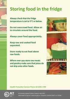 food hygiene posters