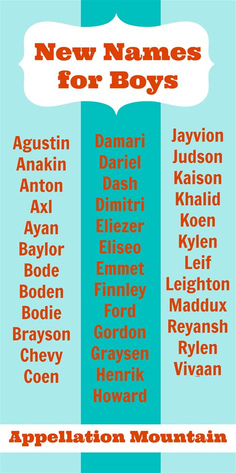 Look Back New Names For Boys 2014  Appellation Mountain