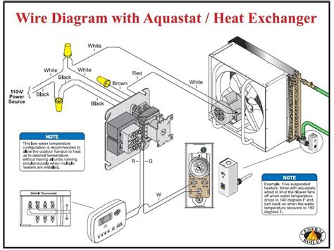 System Wiring Classic Comfort Heating Supply