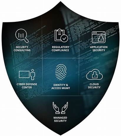 Nnit Cybersecurity Security Compliance Graphics Assist Ready