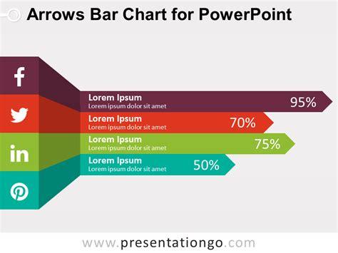 arrows bar chart  powerpoint presentationgocom