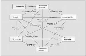 Государственные клиник лечения псориаза