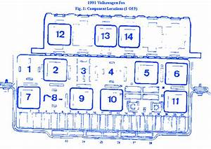 Volkswagen Fox 1996 Compartment Fuse Box  Block Circuit Breaker Diagram