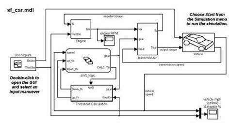 2000 Daewoo Leganza Exhaust Diagram by 2001 Nissan Sentra Exhaust System Diagram