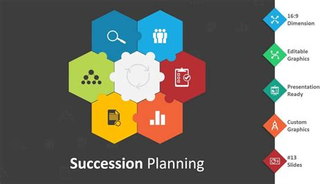 succession planning editable powerpoint template youtube