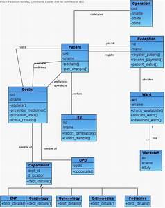 Uml Diagrams For Hospital Management System