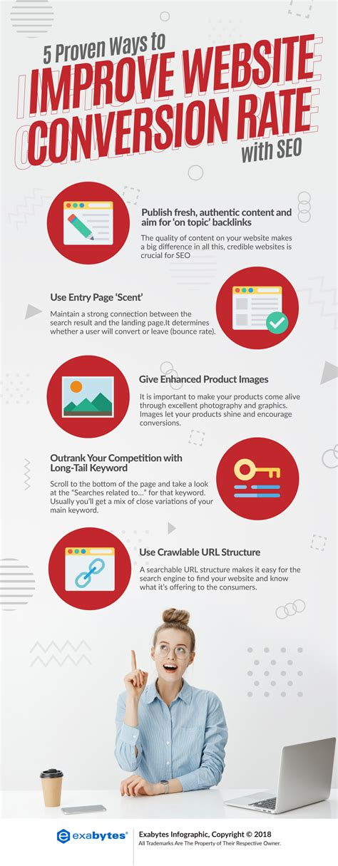 Infographic Proven Ways Improve Conversion Rate