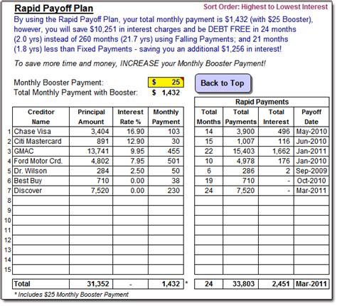 Debt Snowball Spreadsheet @ Moneyspotorg