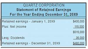 Accounting Entries: Accounting Entries Retained Earnings