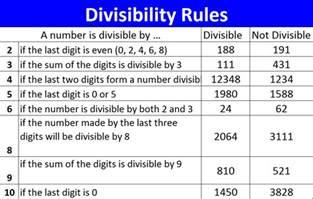 subtracting zeros review ms garcia math