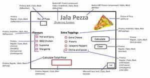 Sahan U0026 39 S It Applications Unit 2  Jala Pezza