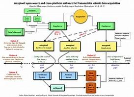 hd wallpapers flow diagram software open source - Open Source Flow Chart Software