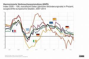 Auswirkungen Einer Deflation : droht der eurozone die gefahr einer deflation bpb ~ Lizthompson.info Haus und Dekorationen
