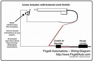 External Limit-switch Kit For Actuators Firgelli Actuators