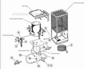 Heatstar Hs125ng Parts List And Diagram