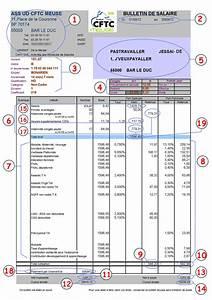 Exemple Bulletin De Paie Avec Indemnité De Licenciement : modele fiche de paie chomage partiel 2013 document online ~ Maxctalentgroup.com Avis de Voitures