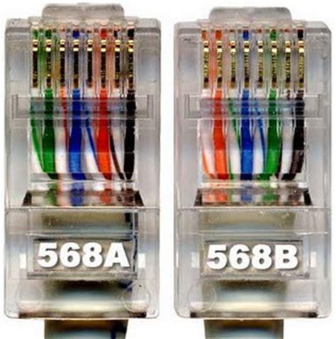 pelindung kabel warna biru cara pemasangan kabel utp dengan konektor rj45