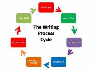 Writing Historical Essays traductor do your homework doing the right thing isn't always easy essay creative writing of dad