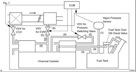 Toyota Runner Fuel Pump Wiring Diagram