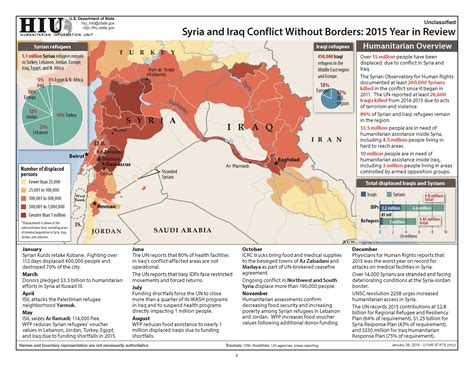 state department iraq syria conflict  borders
