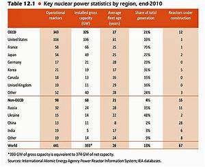 A Look At China's Super-Aggressive Nuclear Energy ...