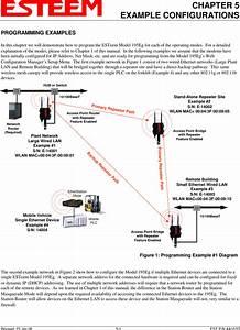Electronic Systems Technology Esteem195eg