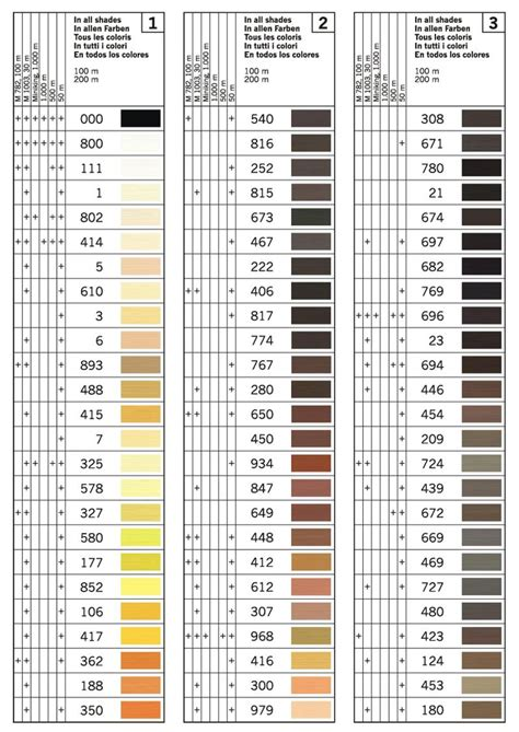 gutermann thread colors g 252 termann sew all 100 polyester color chart