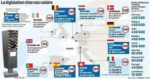 Limitation Vitesse France : limitation de vitesse dans les pays voisins ~ Medecine-chirurgie-esthetiques.com Avis de Voitures