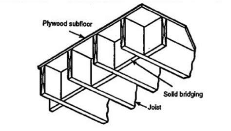 floor joist bridging code how to install floor joist bridging