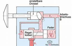 Durchflussmenge Berechnen Druck : hydraulische antriebe 5 grundschaltungen 2 tec lehrerfreund ~ Themetempest.com Abrechnung