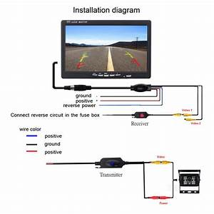 2 4g Wireless Rca Color Video Transmitter Receiver Kit Backup Camera