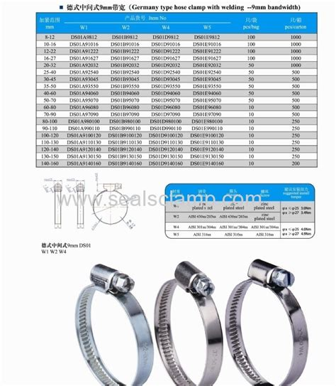 China Germany Type Hose Clamps