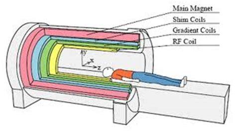 Car Audio Wiring Diagram For Kenwood Kdc 348u by Mri Machine Diagram Wiring Diagram Posts