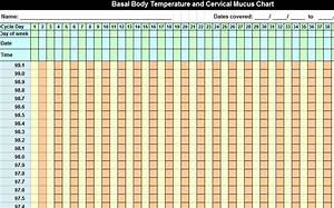The form below to delete this basal body temperature chart for Basal body temperature chart template