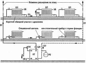Puissance Radiateur Electrique Pour 30m2 : comment calculer la puissance d un radiateur electrique ~ Melissatoandfro.com Idées de Décoration
